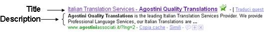 Title and Description Translation
